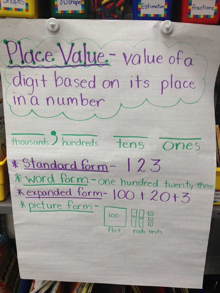 314 best MATH~PLACE VALUE images on Pinterest   Grade 2, School and ...