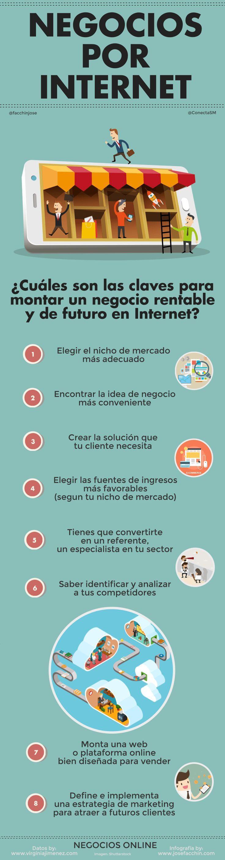 ¿Cuáles son las claves para montar un negocio rentable en Internet? by /Virginiajimene/ y /josefacchin/
