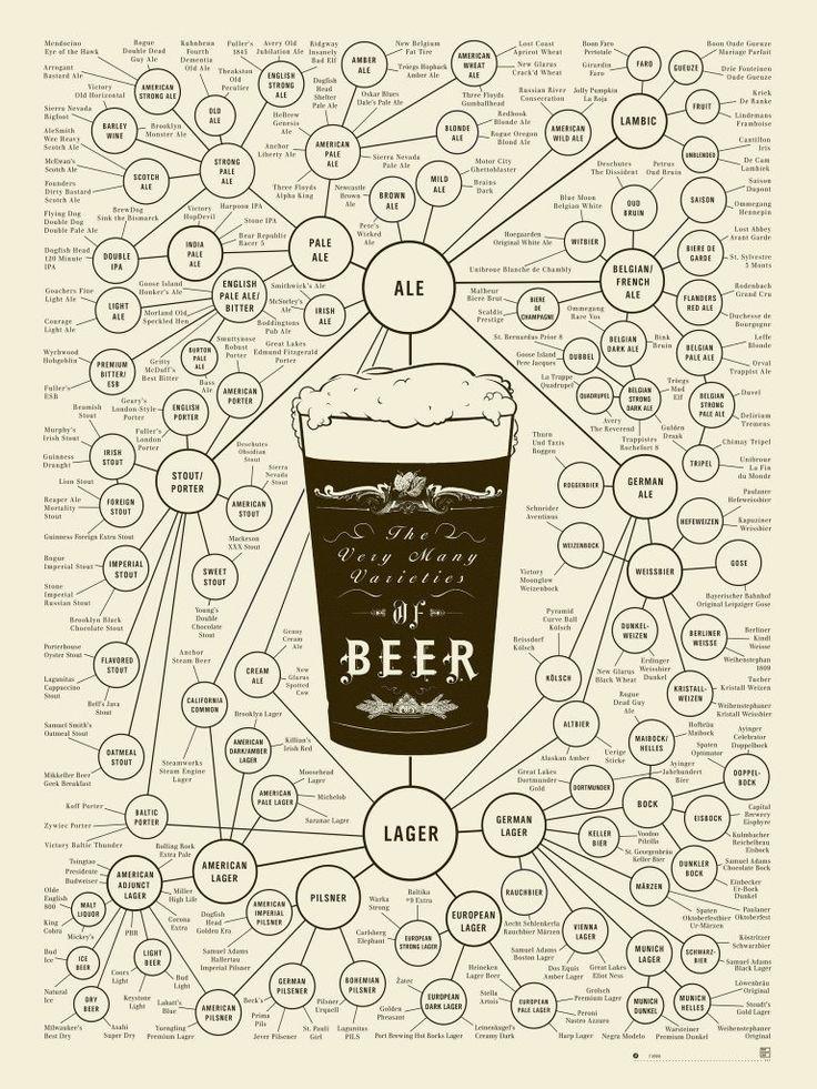 posters-para-imprimir-de-cerveja-bebida