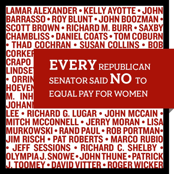 Every Republican Senator voted No to equal pay for women.