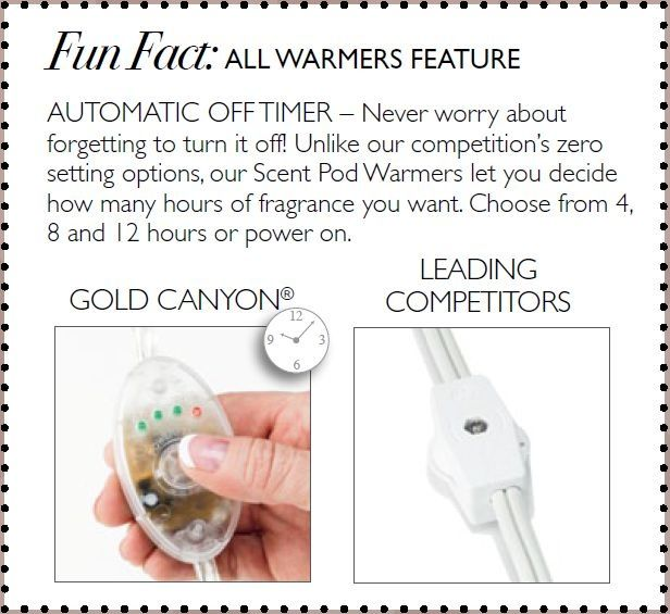 Only choose Gold Canyon Candle Warmers Safer then any competitors !!!