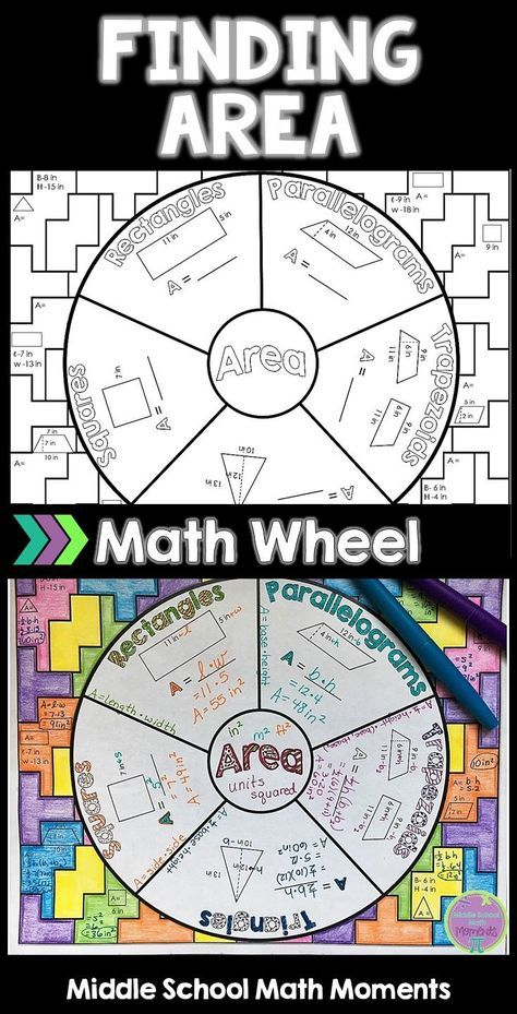 Try this graphic organizer to help your students learn or review area concepts. They can color the background and add to their interactive notebooks!