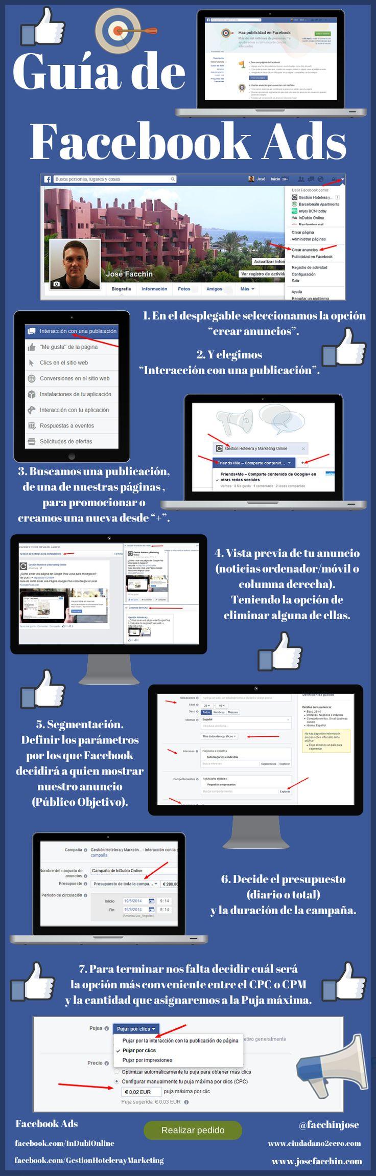 Guía de Facebook Ads – Publicidad en redes sociales #facebook