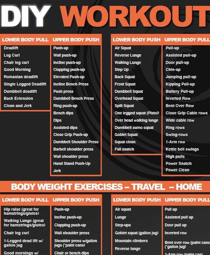 Diy Exercise Chart If You Are Not Sure What To Do At Home Or The Next Time You Hit The Gym This Should Help You To Push Workout Diy Workout