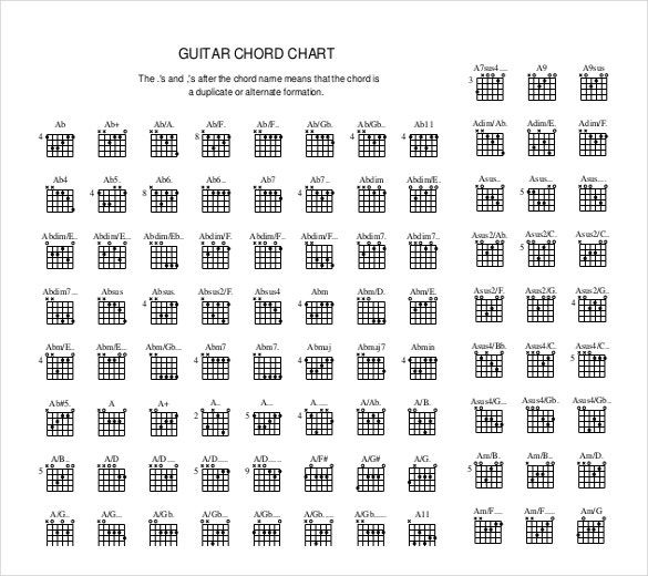 Ambitious Image Inside Printable Guitar Chords Chart Pdf Guitar Chord Chart Guitar Chords Basic Guitar Chords Chart