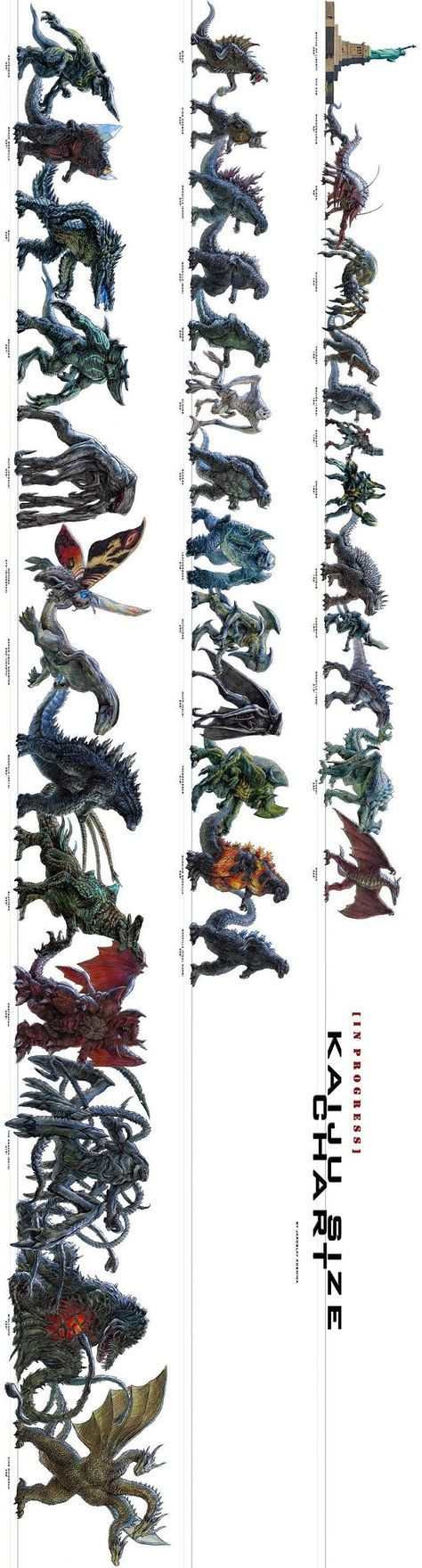 Kaiju Size Chart (updated)