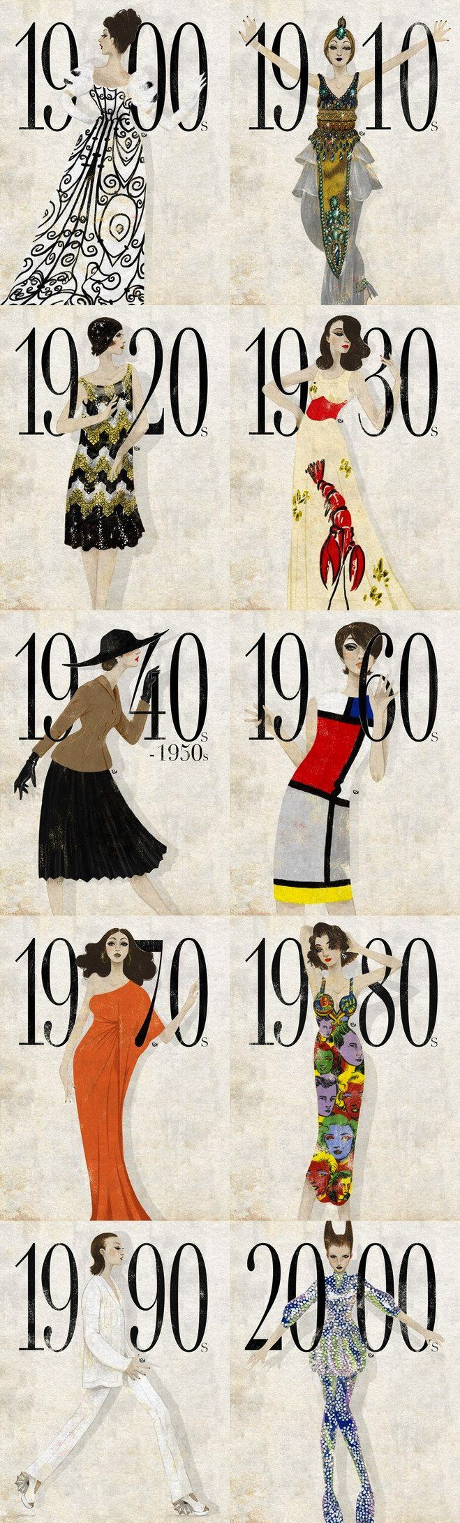 fashion history- though I think that the 40/50 was incorrectly matched - but which fashion decade are you ??: