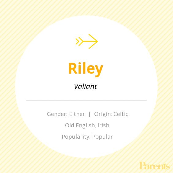 Riley - Boy Name | Meaning and Origin - Babble