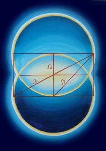 Stargate Symbols 52 best Vesica piscis ...