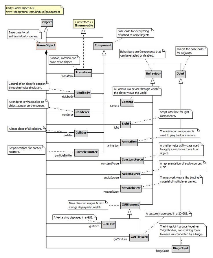 wiring diagram 2007 honda reflex  honda  auto wiring diagram