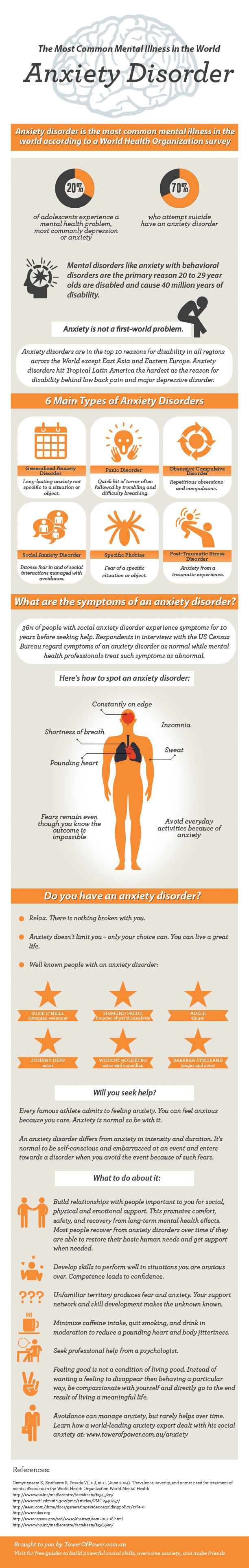 What Everyone Needs To Know About Anxiety  #wellness