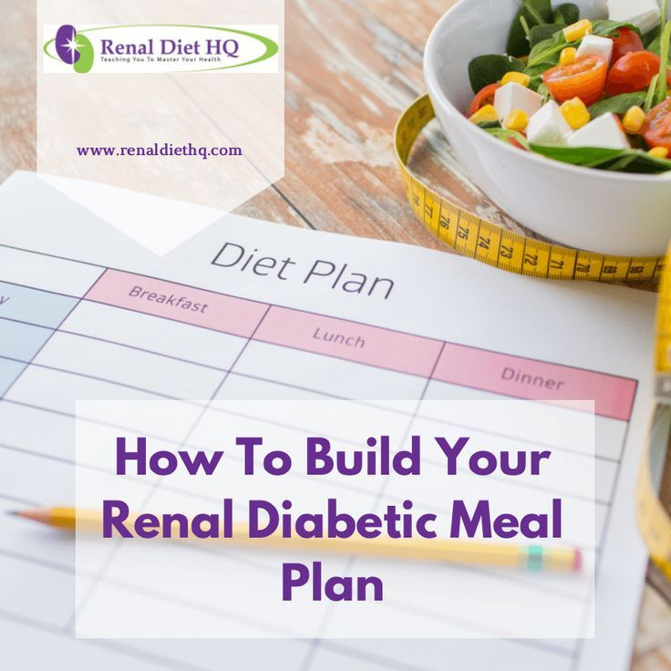 How To Build Your Renal Diabetic Meal Plan   Diabetic meal ...