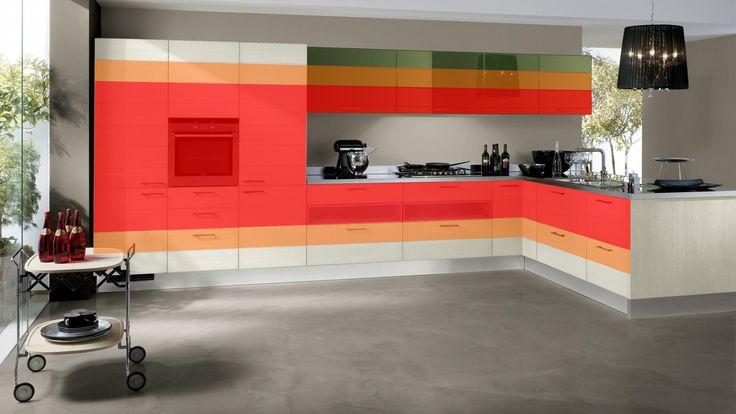 Rainbow kuchyň, zásady úložného prostoru v kuchyni, způsob ukládání předmětů a nádobí. Na obrázku je červenou barvou vyznačen prostor, kde by měly být uloženy nejčastěji užívané předměty. Oranžový proužek značí úložný prostor pro méně často užívané předměty. A do zbylých prostor ukládáme věci, které používáme nejméně často.