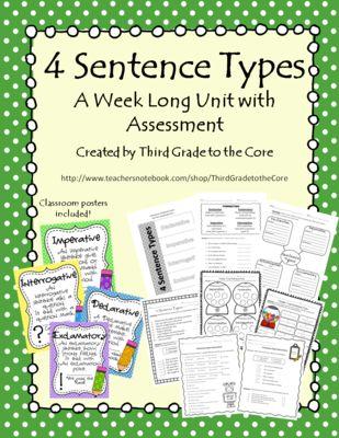 1000+ ideas about Sentence Types on Pinterest | Types Of Sentences ...