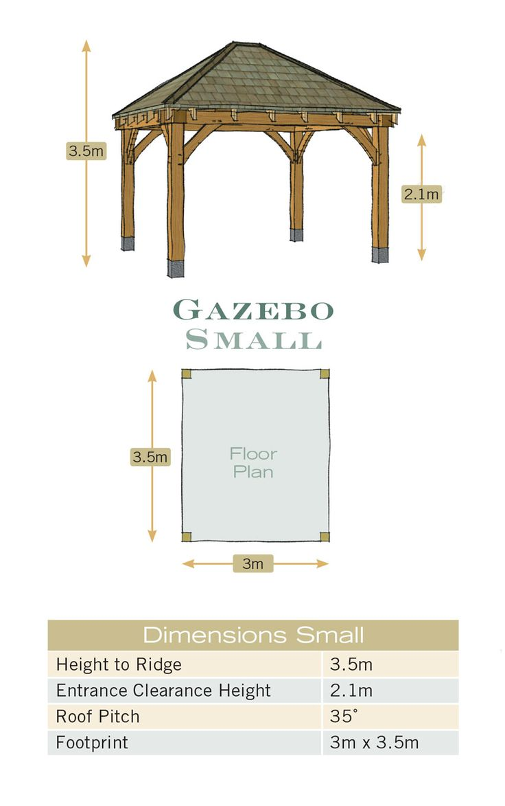1000 images about oak gazebos pavilions on pinterest for Gazebo floor plans