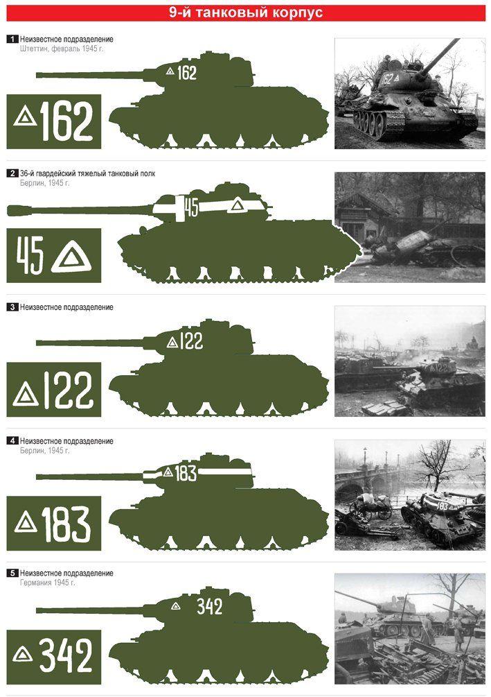 modern russian history essay