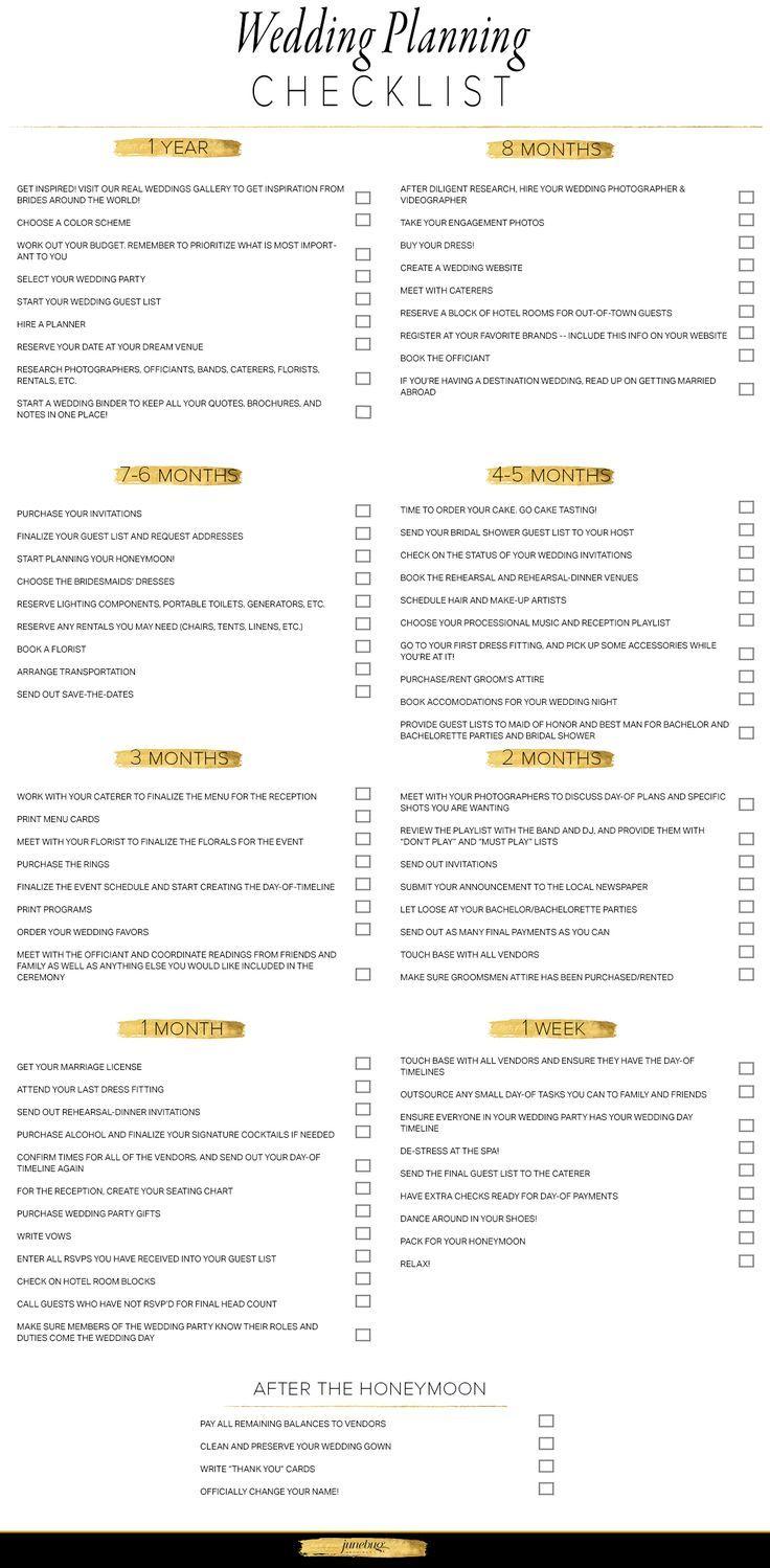 Budget bride wedding checklist and budget tips projects to try budget bride wedding checklist and budget tips projects to try pinterest budget bride budgeting and weddings solutioingenieria Gallery