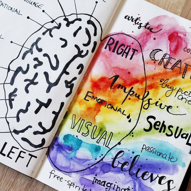 @kahlert  | Left VS Right | Season of Magic  | Instagram | Get Messy Art Journal