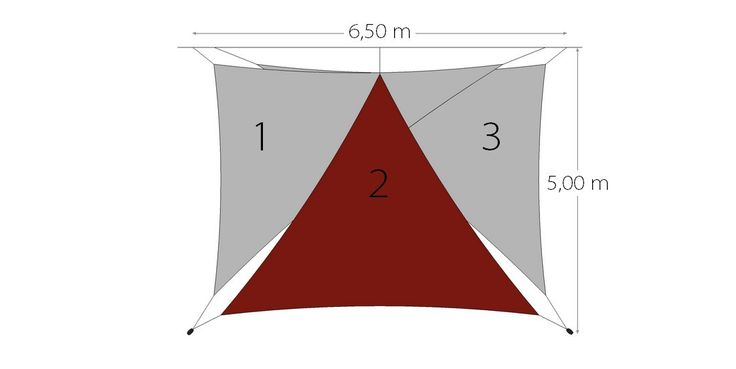 Schéma pack 3 voiles d'ombrage triangulaires