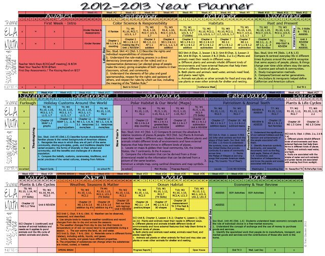 You HAVE to have a PLAN...Template for year long scope and sequence