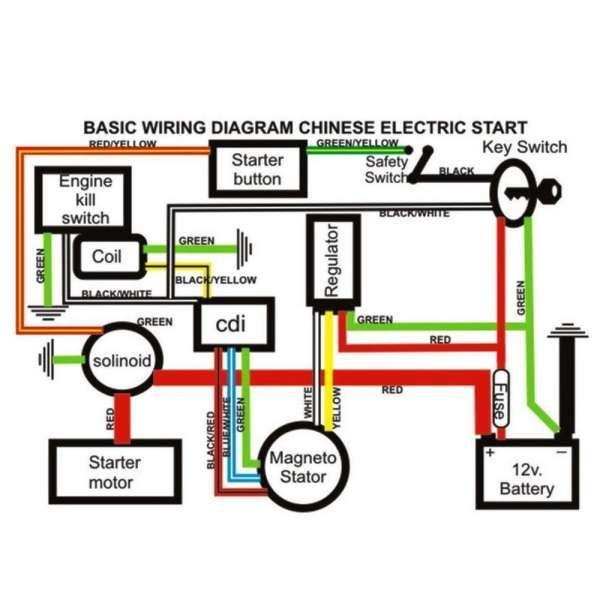 16+ Motorcycle Stator Winding Diagram - Motorcycle Diagram - Wiringg.net |  Electrical diagram, Motorcycle wiring, Electrical wiring diagramPinterest