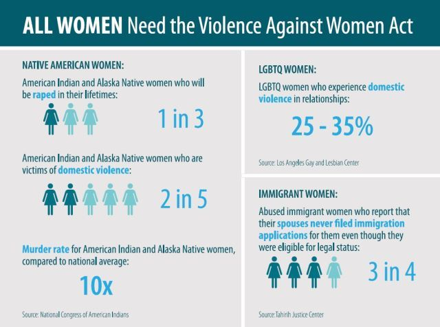 Violence against women needs to be intersectional