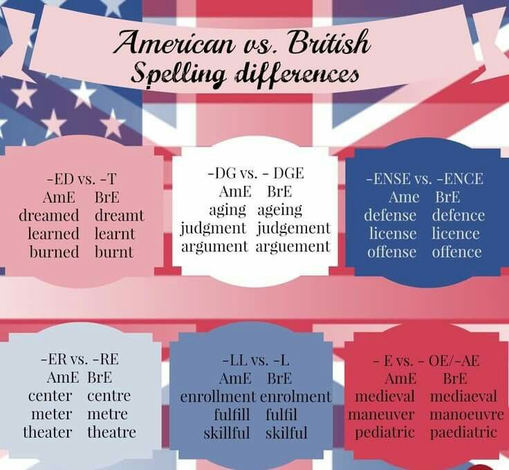 American vs british spelling difference