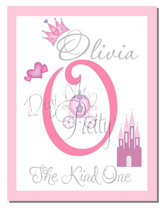 Name Meaning Wall Art Olivia