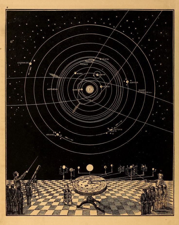 Depection of a model of the cosmos and an instructor teaching with a telescope and an orrery. Smith's Illustrated astronomy, designed for the use of the public or common schools in the United States ... 1855