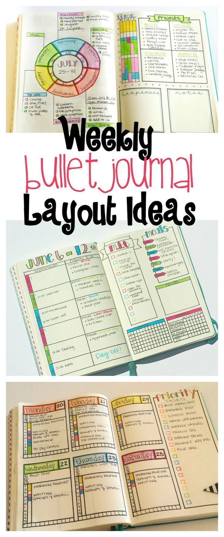 I like to think of my weekly bullet journal layouts as a weekly hub where I can plan, prioritize, and get a big picture view of the week ahead! via @Sublime Reflection