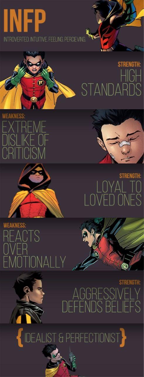 Myers Briggs - Damian Wayne