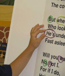 Literacy ideas for kindergarten