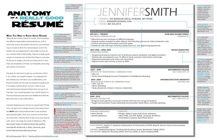 The Anatomy of a Really Good Résumé: A Good Résumé Example