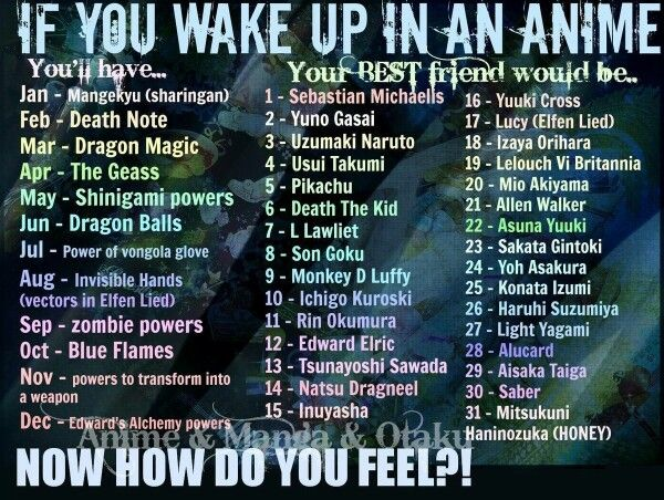 I will have powers to transform into a weapon and my best friend is L Lawliet. I don't know how i feel about this!