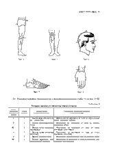 ГОСТ 17917-86 Фигуры мальчиков типовые. Размерные признаки для проектирования одежды