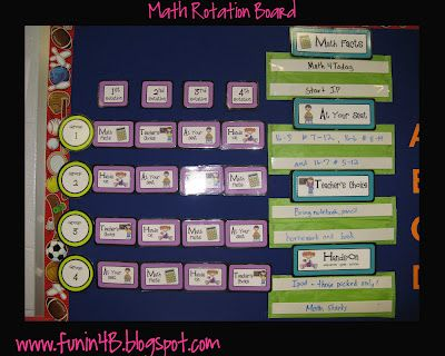 ideas for math centers and rotations: Guide Math, Grade Math, Rotator Boards, Math Rotator, Math Center, Rooms 4B, It Work, Math Ideas, Math Stations
