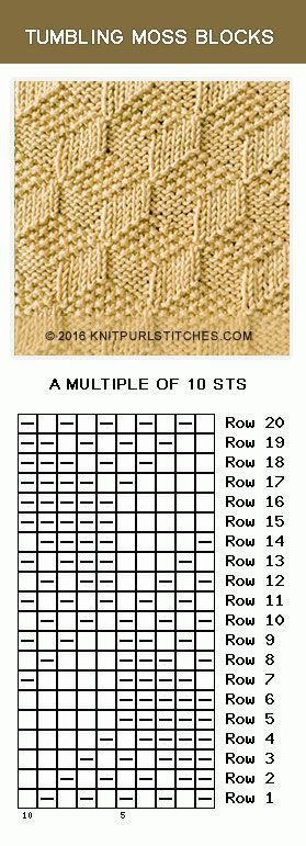 Knitting and Purling. The stitch is simple and attractive.
