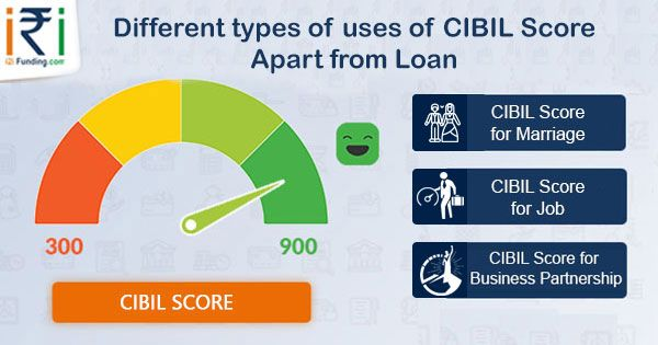 Different Types Of Uses Of Cibil Score Apart From Loan Managing Finances Personal Loans Online Personal Loans