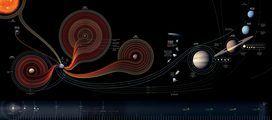 JPL Mission Paths