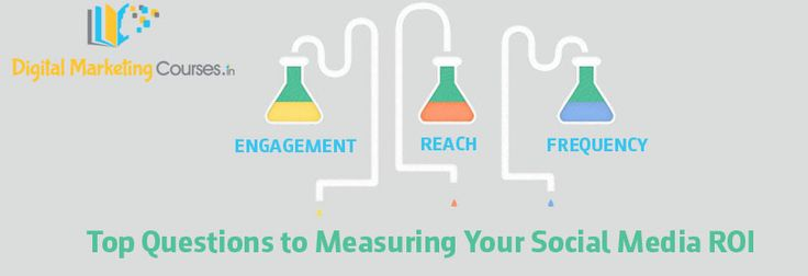 Top Questions to Measuring Your Social Media ROI