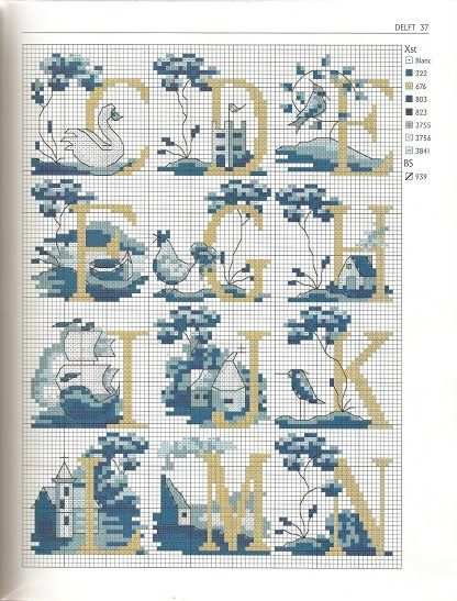 Cross Stitch Alphabet Pattern (C-N)
