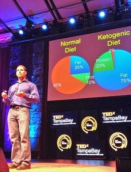 Ketogenic diet starves cancer, says researcher Dr. Dominic D'Agostino