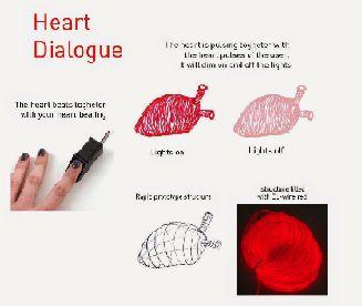 Heart Dialogue