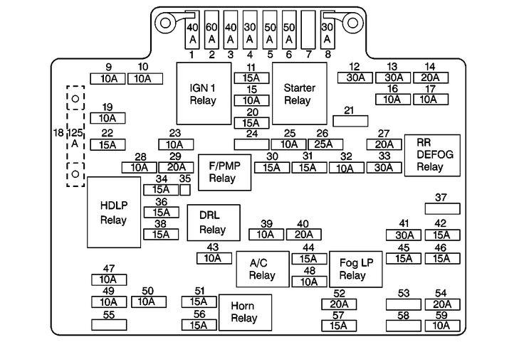 2000 silverado fuse box diagram