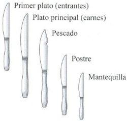 Tipos y usos de cuchillos de mesa