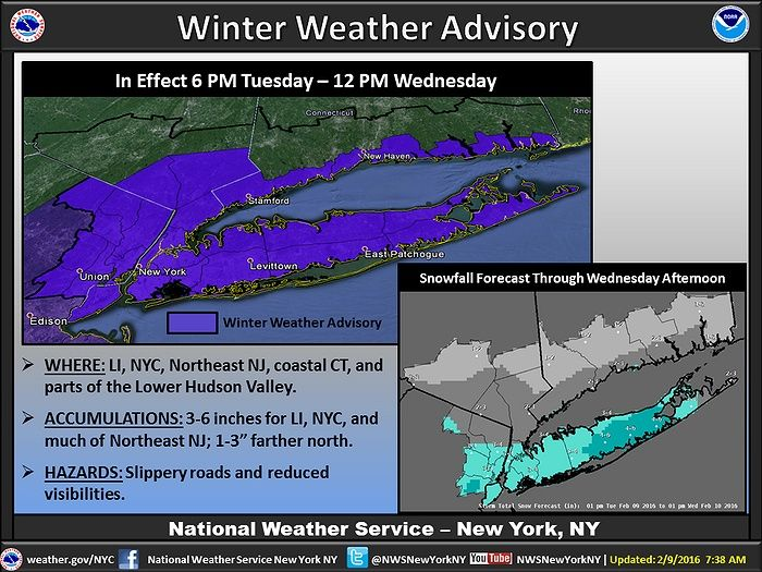 Winter Weather Update: The NWS has issued a Winter Weather Advisory for both Nassau and Suffolk County, New York that will go into effect at 6 PM this evening, and stay in effect until 12 PM tomorrow. An additional 3-6 inches of snow are expected for the region - click here for the full Weather Update.