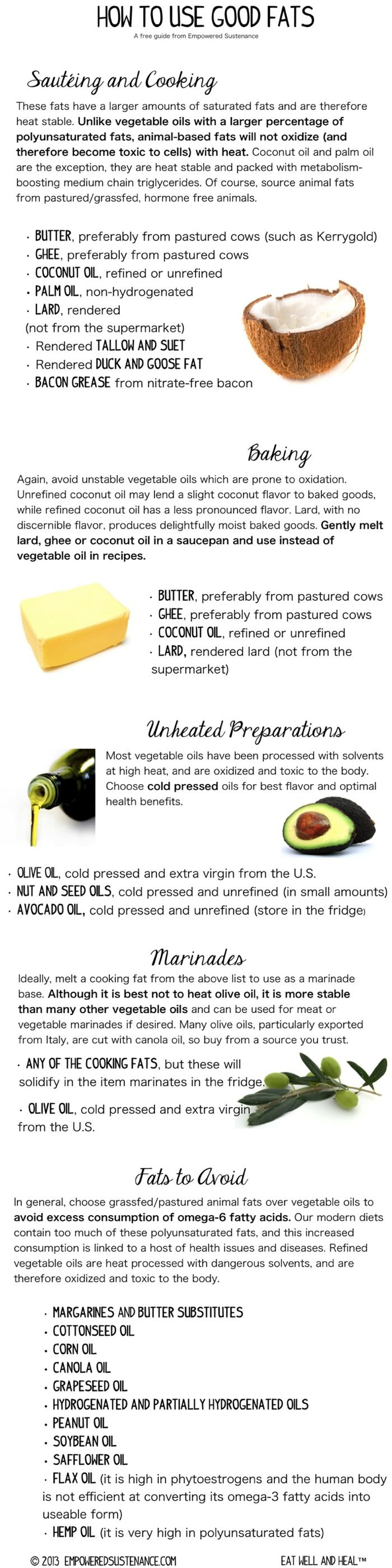 Confused about good fats vs. bad fats? Learn how to choose and properly use good fats while avoiding the bad fats. Includes a free print-out Good Fat Guide.