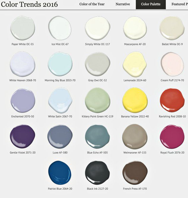 2016 Benjamin Moore Color Trends and Forecast