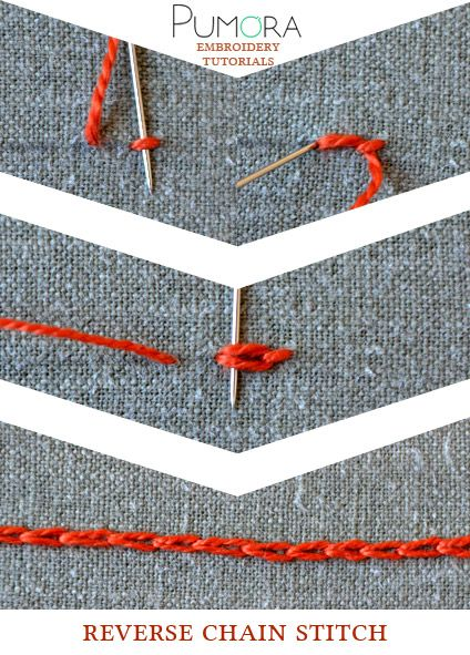 Pumora's embroidery stitch-lexicon: the reverse chain stitch