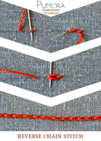 Pumora's embroidery stitch-lexicon: the reverse chain stitch